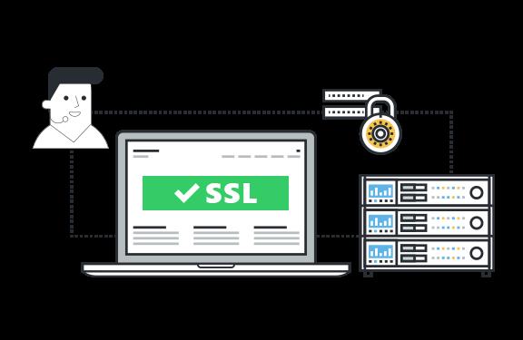 Υπηρεσία εγκατάστασης SSL